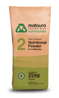 MVM_two_NutritionalPower